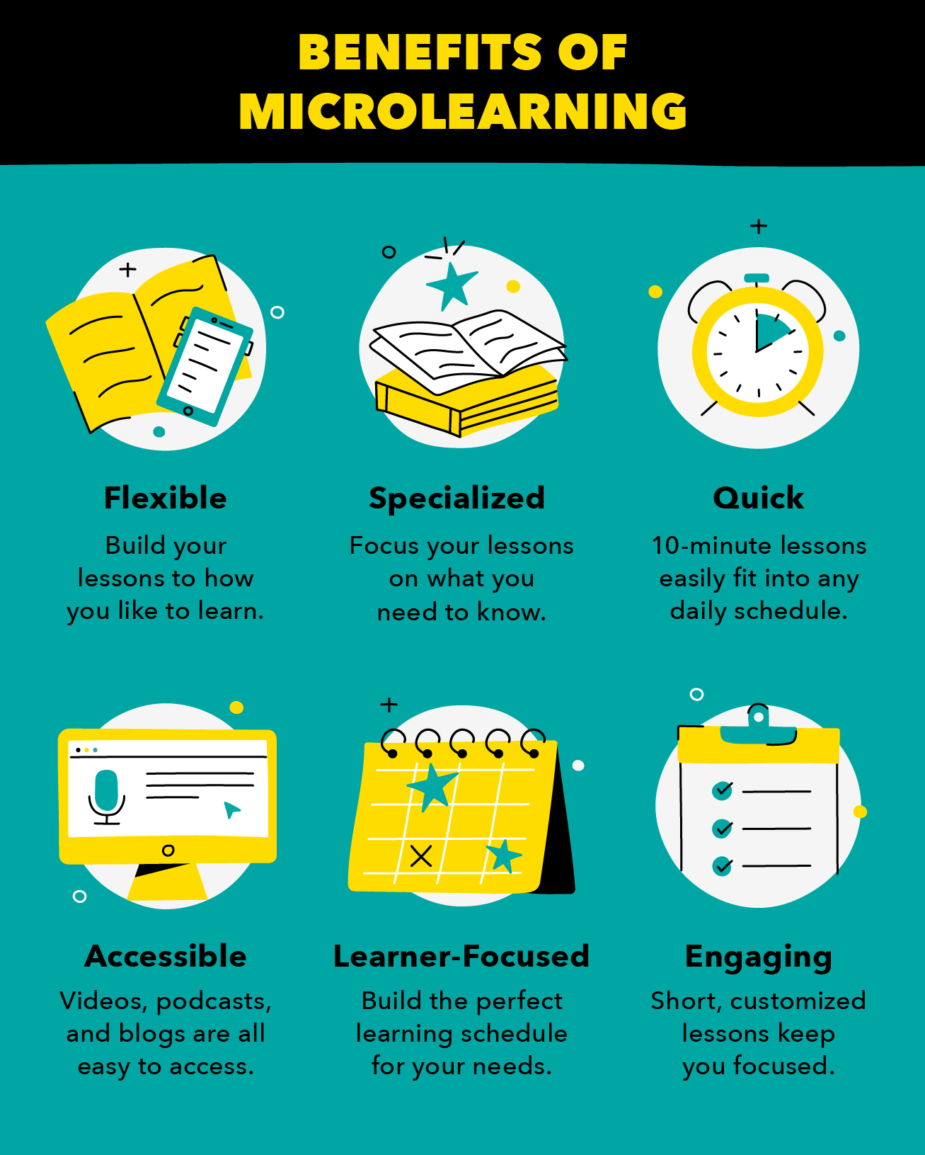 illustration highlighting the benefits of microlearning